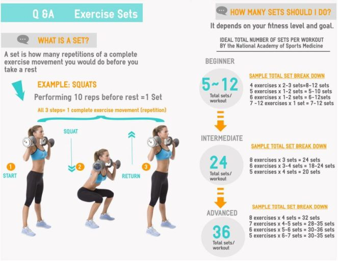 exercises-sets-and-reps