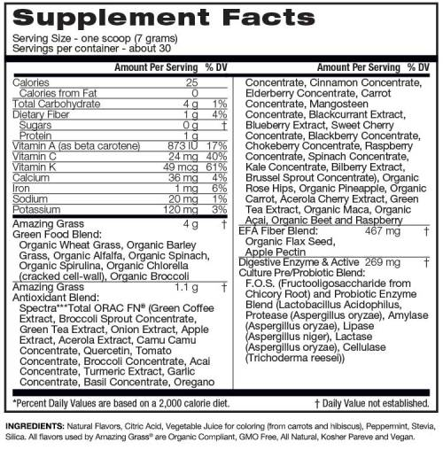gsf-nutritionalfacts-anti.jpg